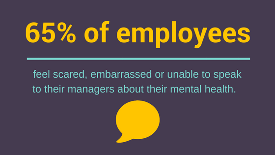 Colourful graphic of statistic from Mind Charity revealing 65% of employees feel scared to talk to managers about mental health.
