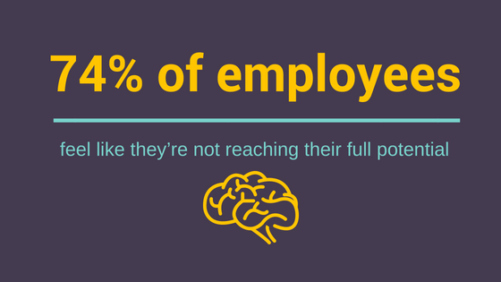 colourful statistic from middlesex university about employees not reaching their full potential
