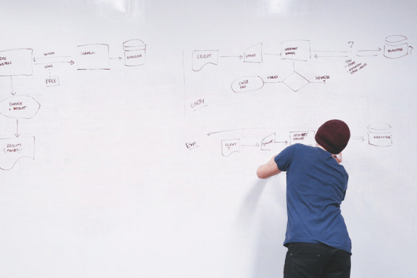 A man is drawing on a whiteboard showing the process of a project.