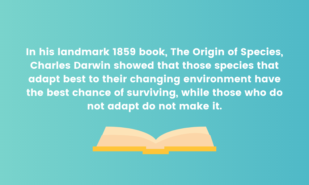 graphic detailing a quote about charles darwin